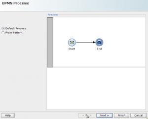 Create BPMN Process